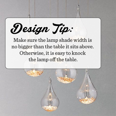 Design Tip Blog - May 1, 2015